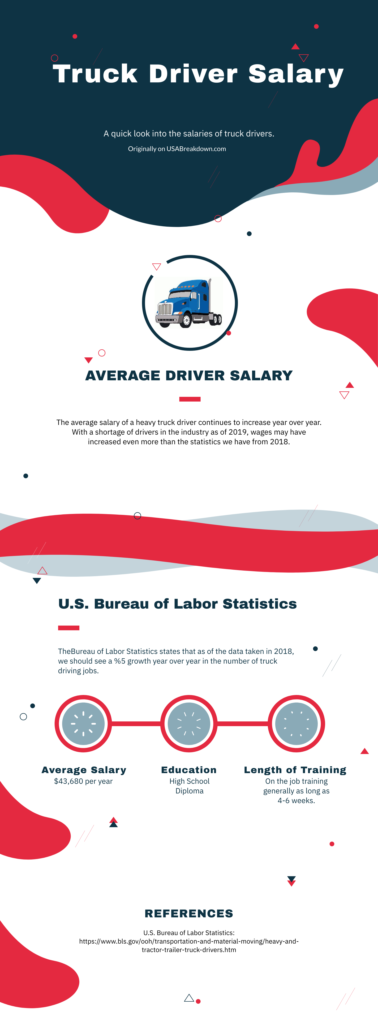 Average Truck Driver Salary